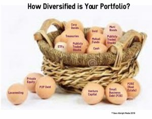 Diversification