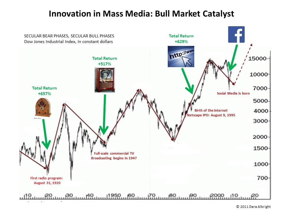 mass-media-catalyst-112220
